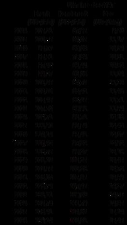 tabela5 pl.png