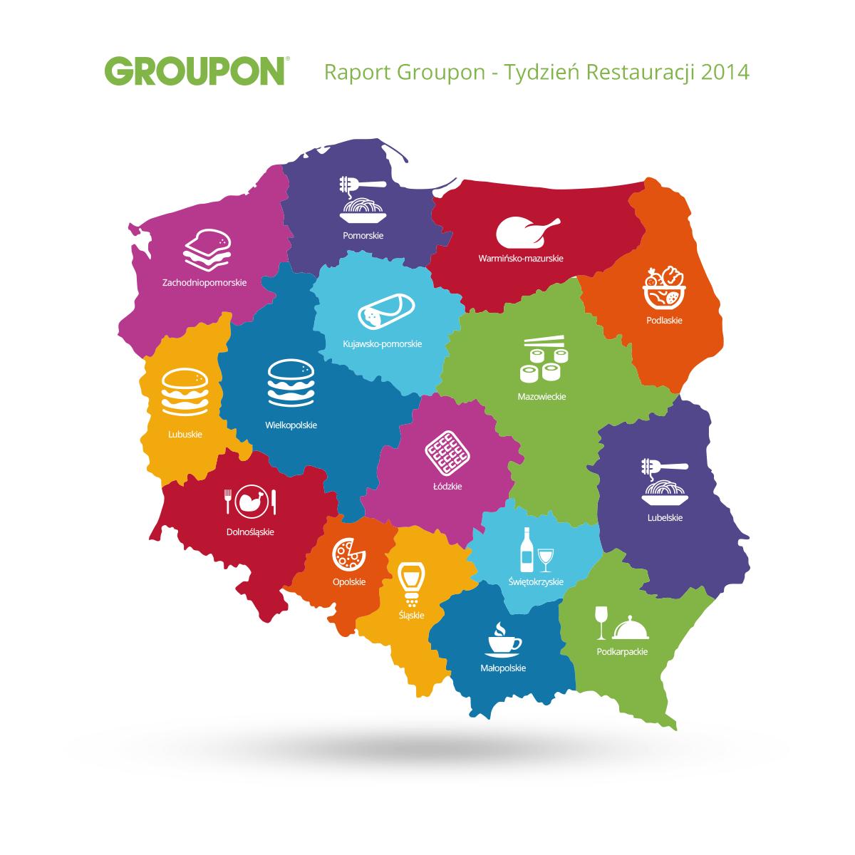 groupon-tydzien-restauracji-2014-raport