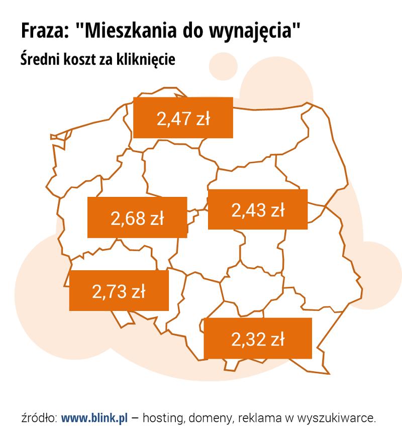 wykres_mieszkania_do_wynajecia