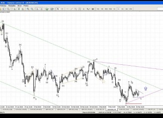 Komentarz walutowy DM BZ WBK – 17.03.2015 – YouTube thumbnail