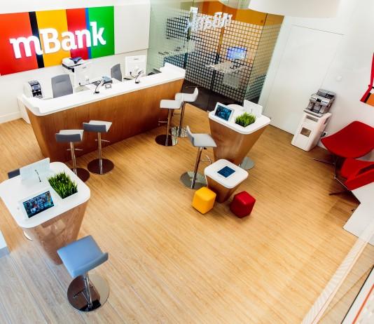Aktualności mBanku: Wyniki finansowe i osiągnięcia