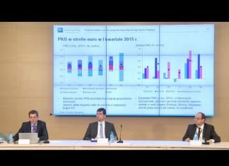 Raport o inflacji – lipiec 2015