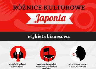 11 rad dla osób współpracujących z partnerami z Japonii – infografika (3)