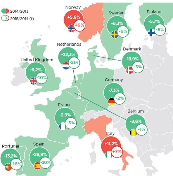 Mapa upadłości w badanych krajach