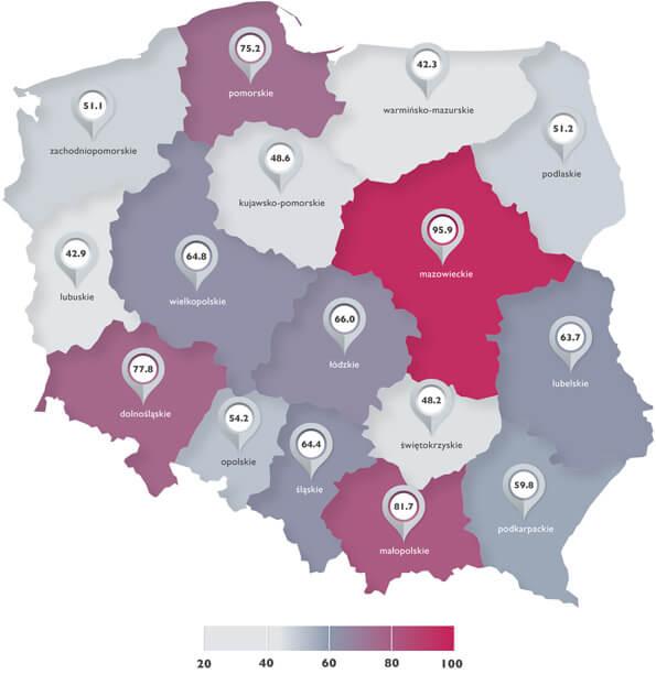 Indeks Millennium – Potencjal Innowacyjnosci Regionow