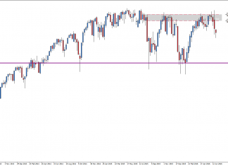 sp500-w1-admiral-markets-as-20.png