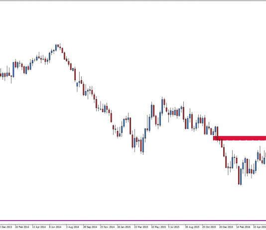 gbpusd-w1-admiral-markets-as-1.png