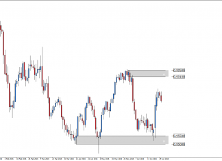 usdchf-d1-admiral-markets-as-2.png
