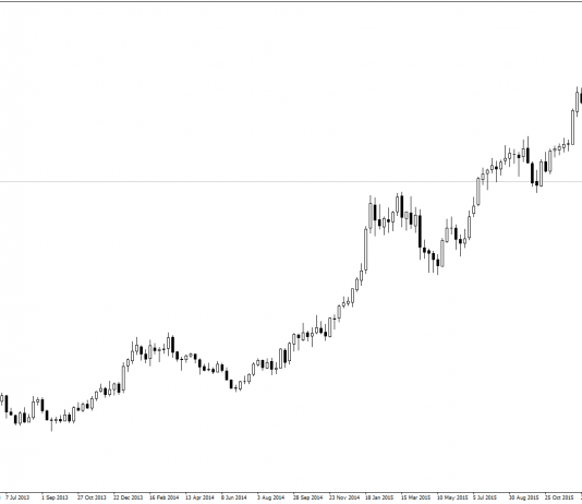 usdcad-w1-admiral-markets-as-4.png