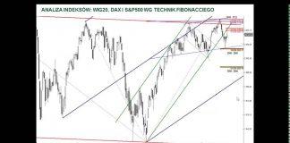 Analiza WIG20, DAX i S&P500 – 21.06.2016