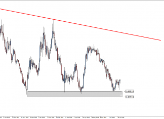 euraud-d1-admiral-markets-as-2.png