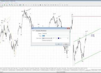 Komentarz walutowy DM BZ WBK – 12.07.2016