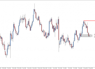eurusd-d1-admiral-markets-as-25.png