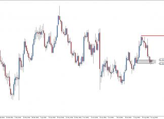 eurusd-d1-admiral-markets-as-2-7.png
