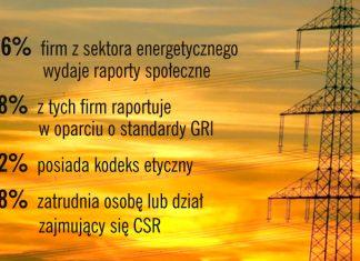csr_w_branzy_energetycznej
