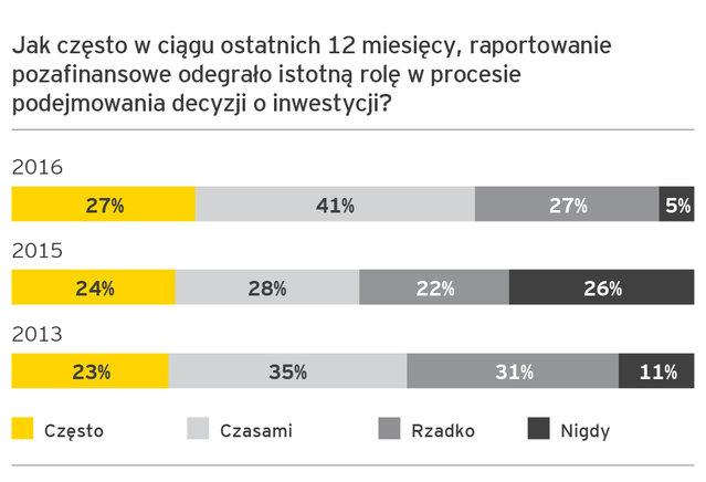 raportowanie niefinansowe (1)