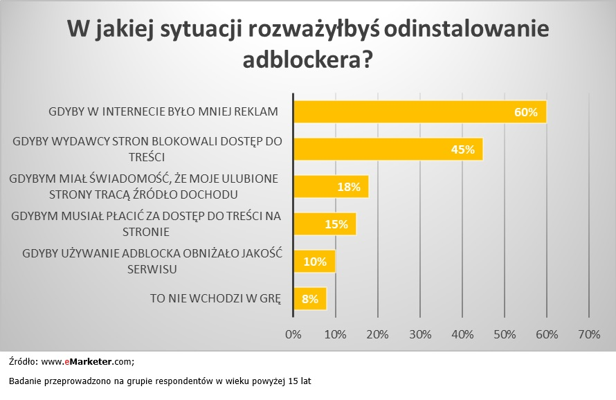 Adblocking_1