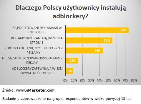 Adblocking_2