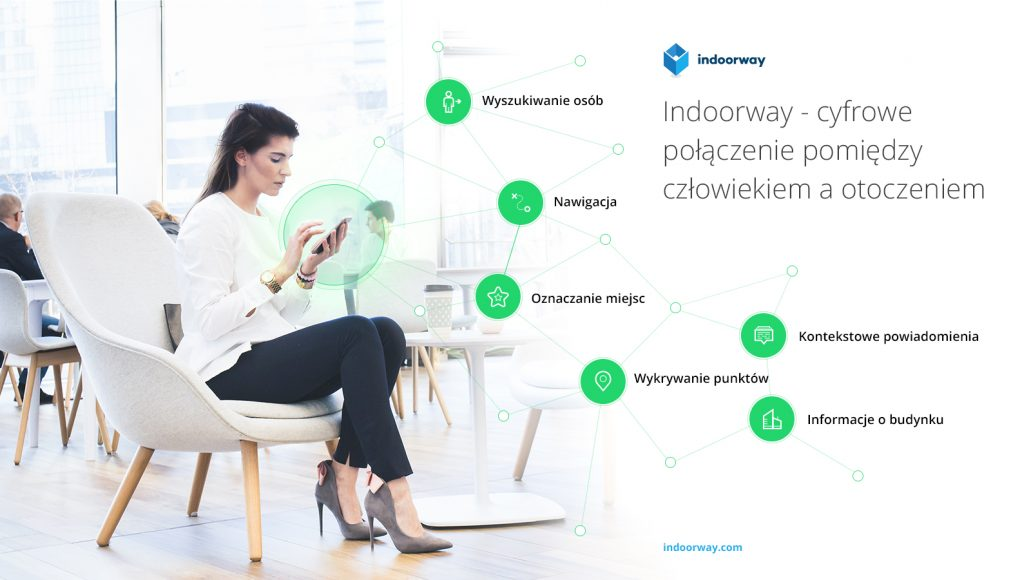 Indoorway_infografika