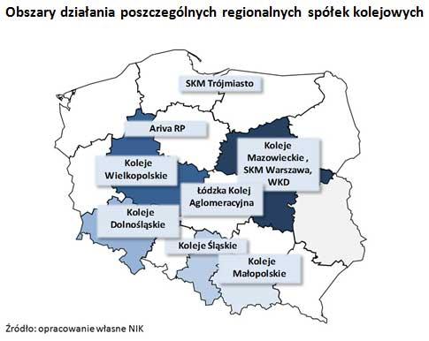 nik-koleje-obszary-dzialan-spolek-kolejowych
