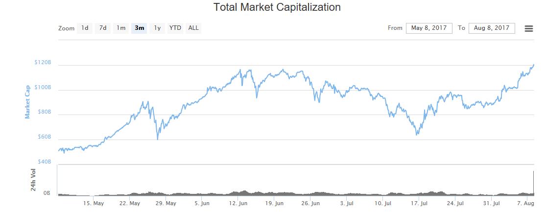 Kapitalizacja_rynkowa_08_08_2017
