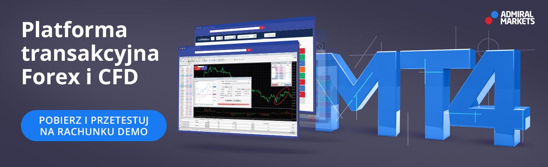 Platforma MetaTrader 4