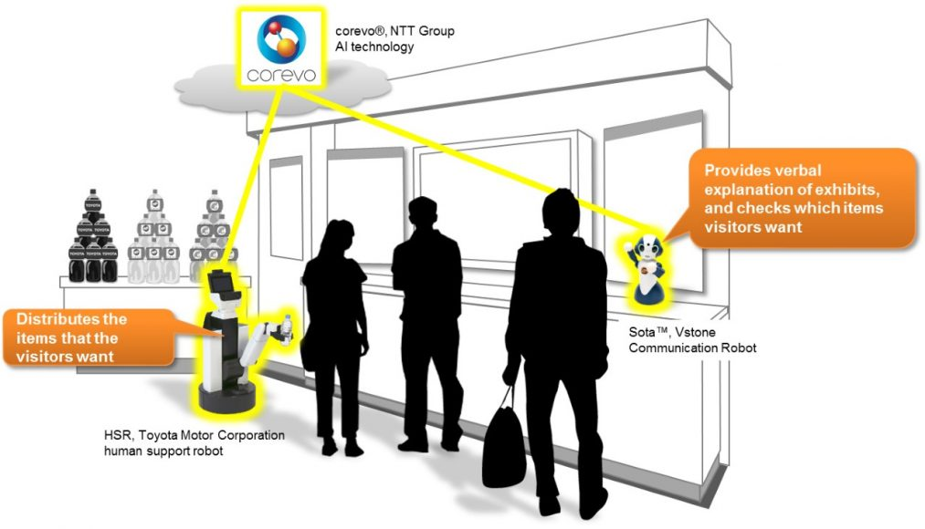 Toyota i NTT połączą siły w opracowywaniu robotów domowych nowych generacji
