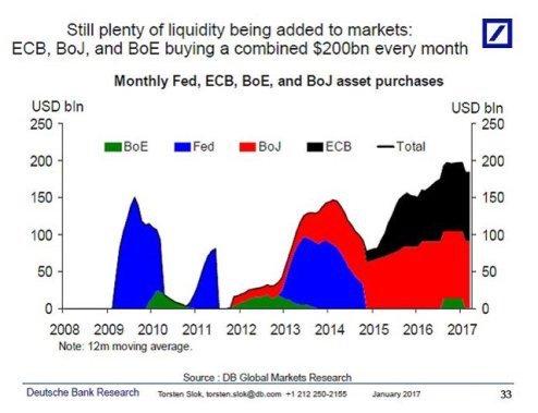 QE prowadzone przez główne BC