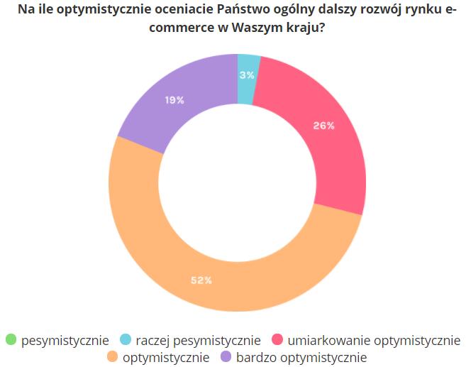 badanie-shopalike-grafika-1