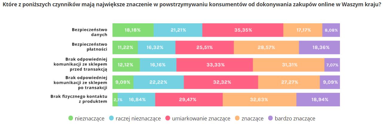 badanie-shopalike-grafika-3