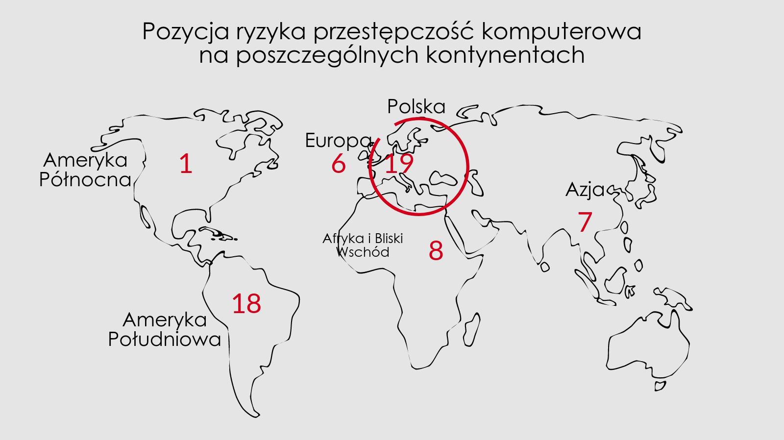 infografika cyber