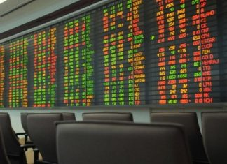 notowania giełda forex
