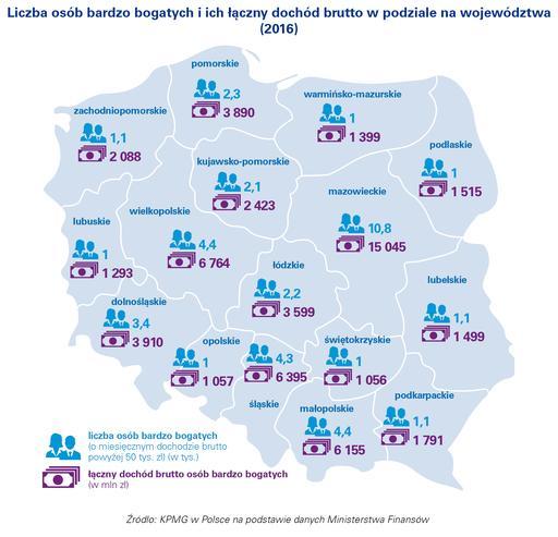 Majątek Polaków rośnie najszybciej w Europie 2
