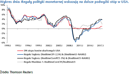 Dyskusja w ramach EBC o zmianie forward guidance jeszcze się nie rozpoczęła