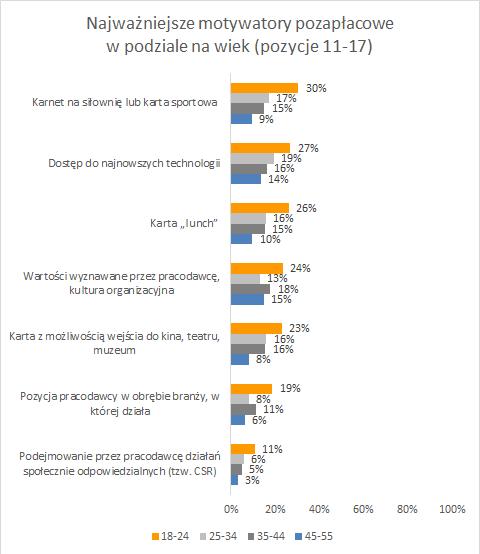 Młodzi na rynku pracy_2