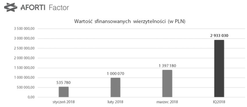 Aforti Factor_IQ 2018