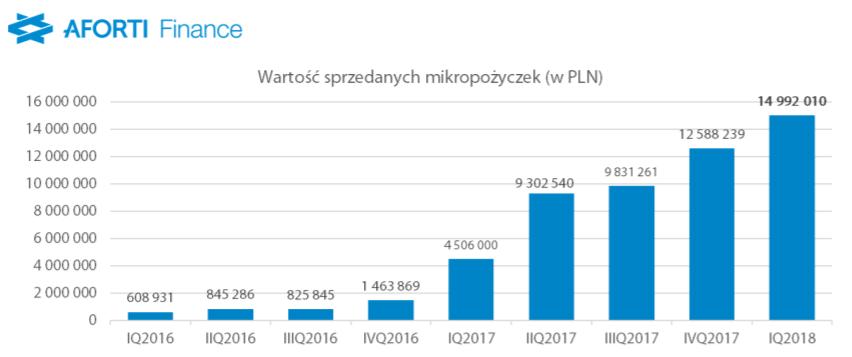 Aforti Finance_IQ 2018