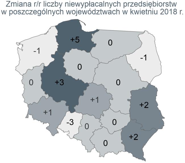 Monitor Sądowy i Gospodarczy, dane przeanalizowane przez Euler Hermes z grupy Allianz 33