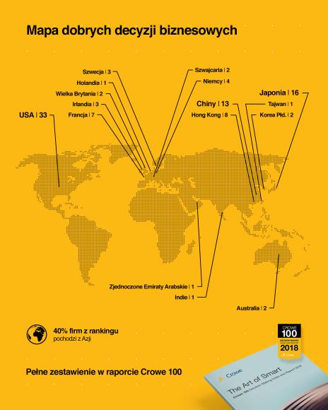 infografika_2_mapa dobrych decyzji biznesowych.jpg