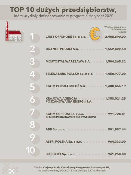 Top 10 firm_duze_2018