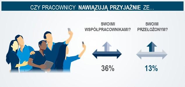 Infografika3_MichaelPage