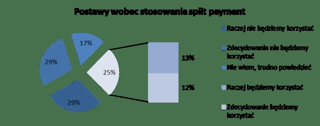 Split payment 2