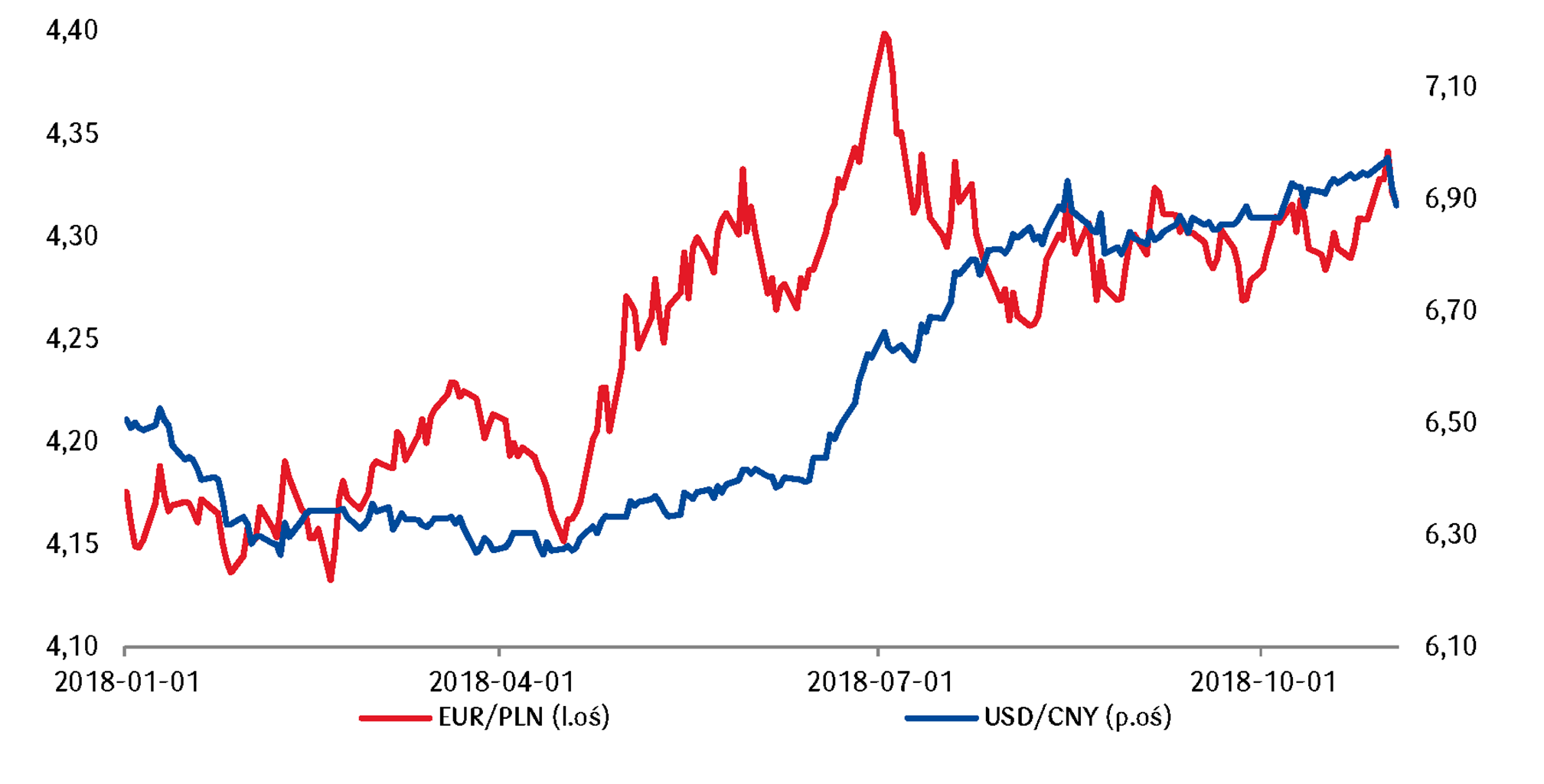 Umocnienie juana do dolara