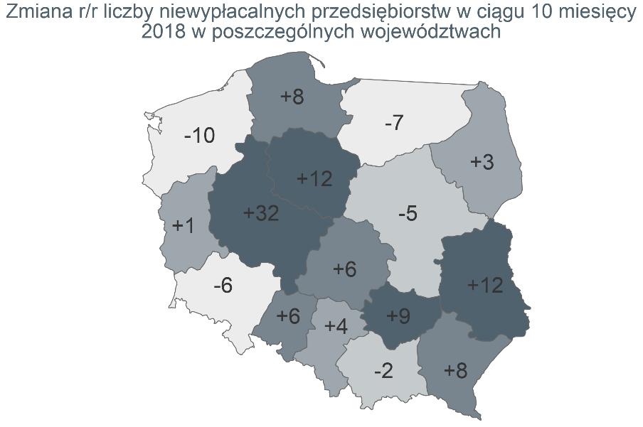 niewypłacalności polskich firm 6