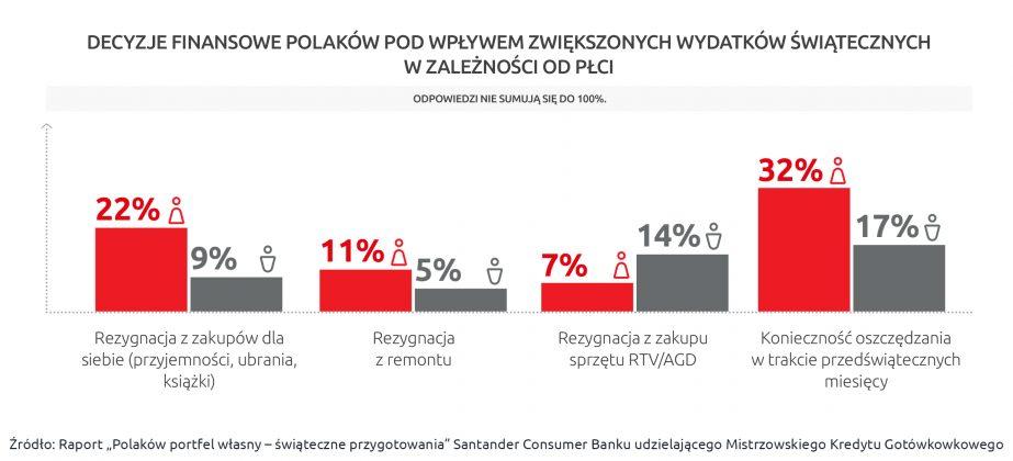 SCB_raport_swieta (10)