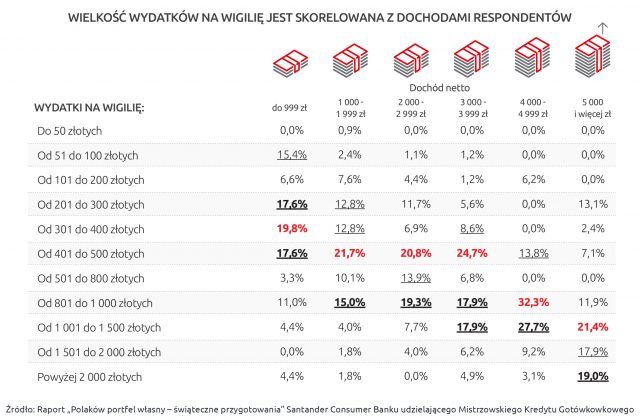 SCB_raport_swieta (12)