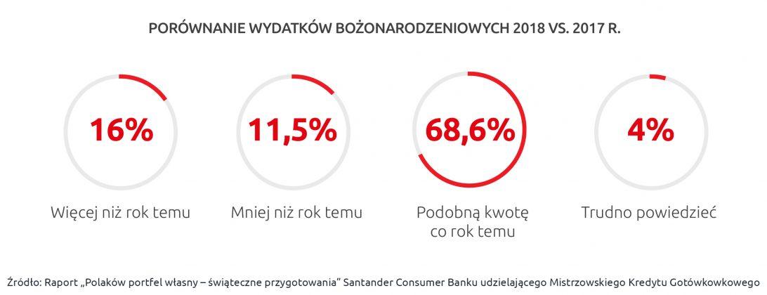 SCB_raport_swieta (14)