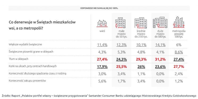 SCB_raport_swieta (2)