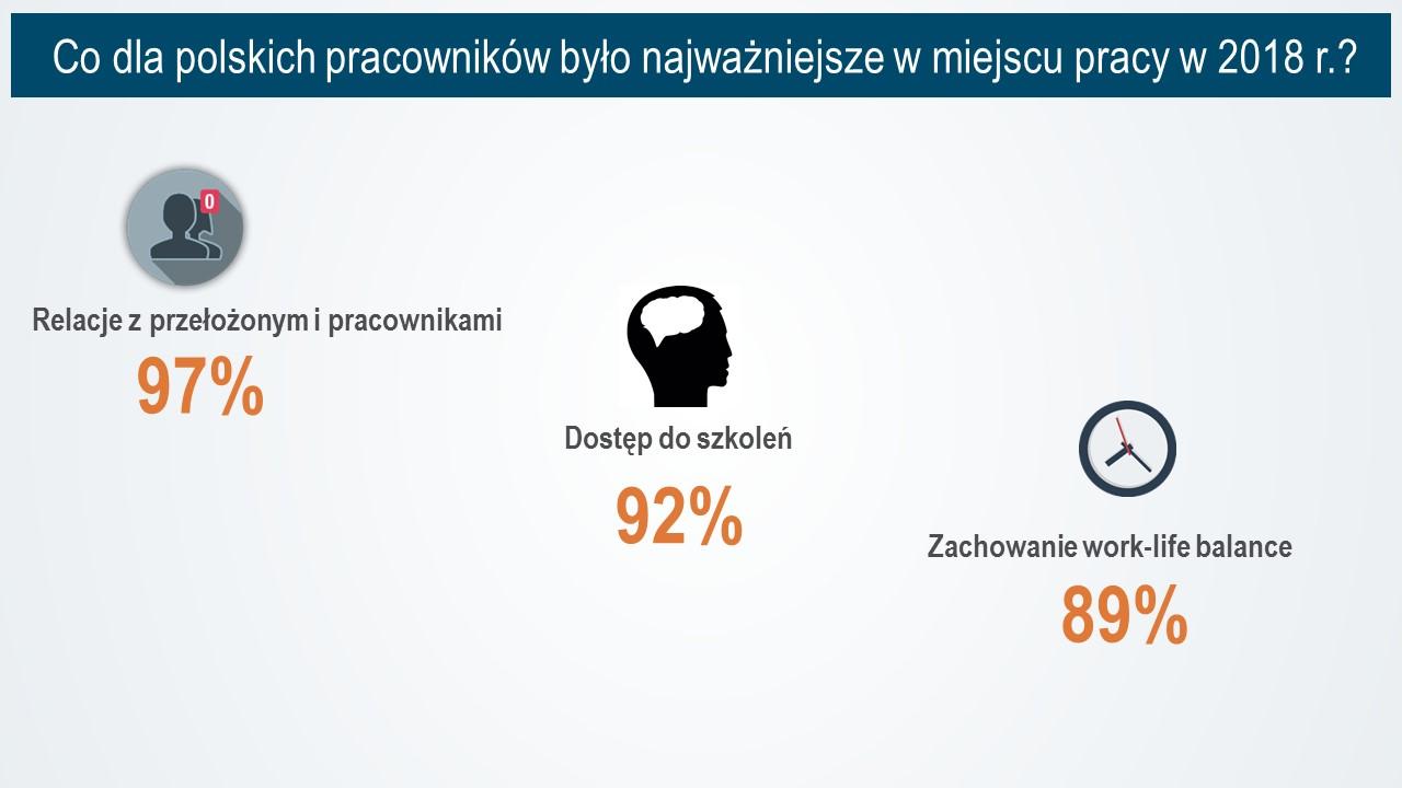 TOP3_atuty pracy_MP