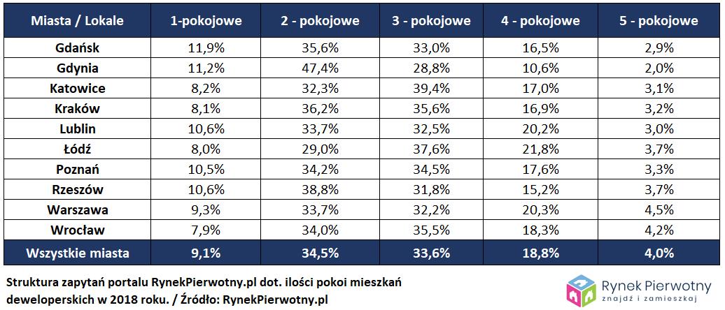 Tabela1